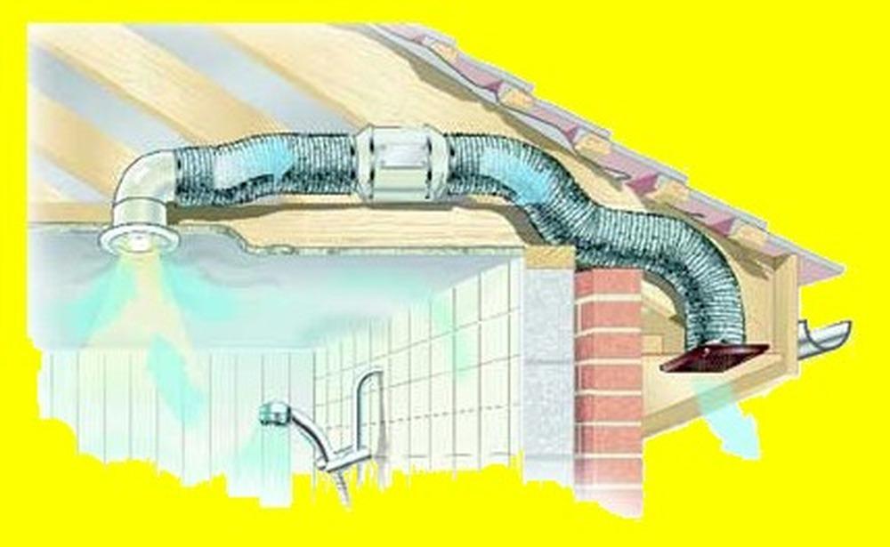 Fit Bathroom Extractor Fan Electrical Job In Nottingham Nottinghamshire