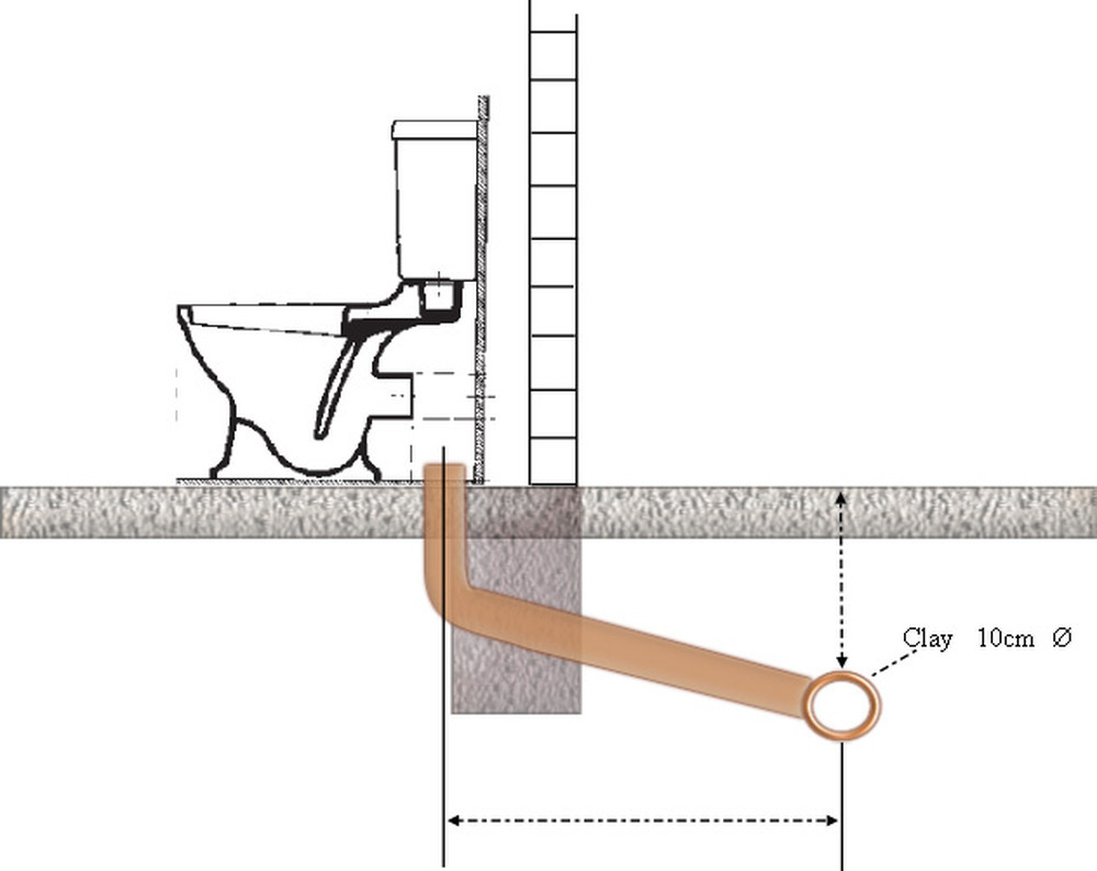 Connect WC to Underground Soil Pipe - Groundwork ...