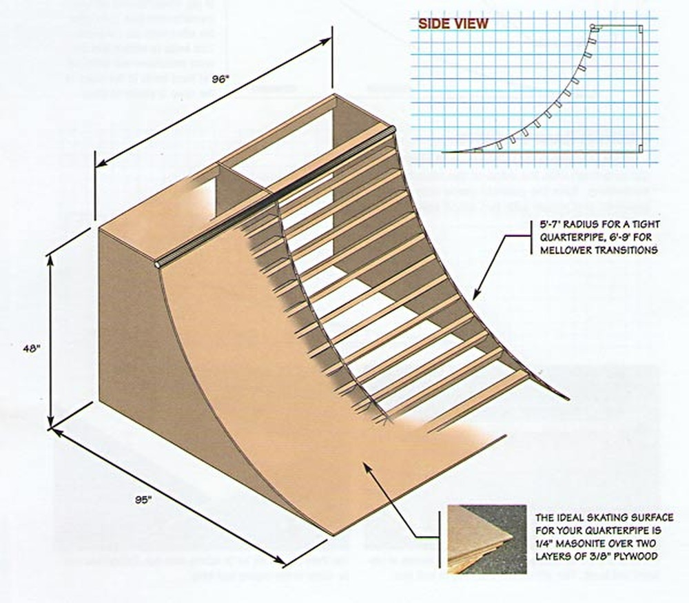 Backyard Quarter Pipe Plans : roof house plans small beach houses design life size tardis plans