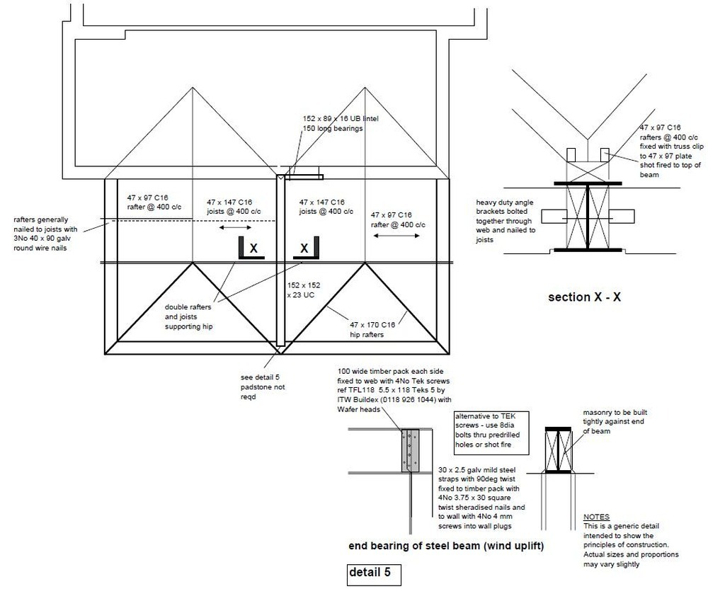 Tie into Existing Roof