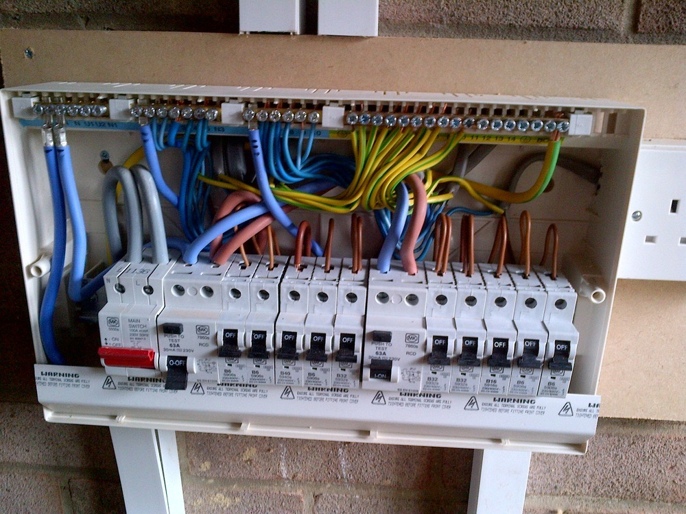 Fuse box in house images