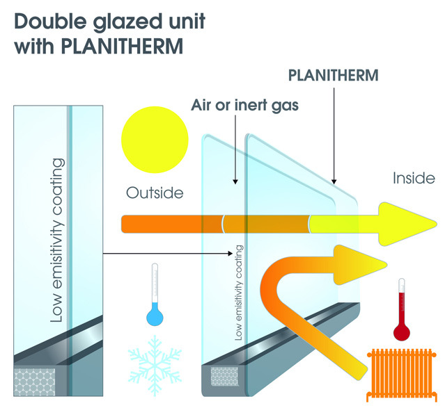 Glazeright 100 feedback window fitter conservatory for Energy saving windows